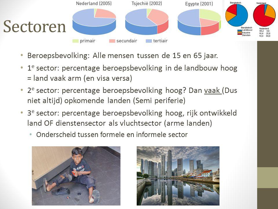 Sectoren Beroepsbevolking: Alle mensen tussen de 15 en 65 jaar.