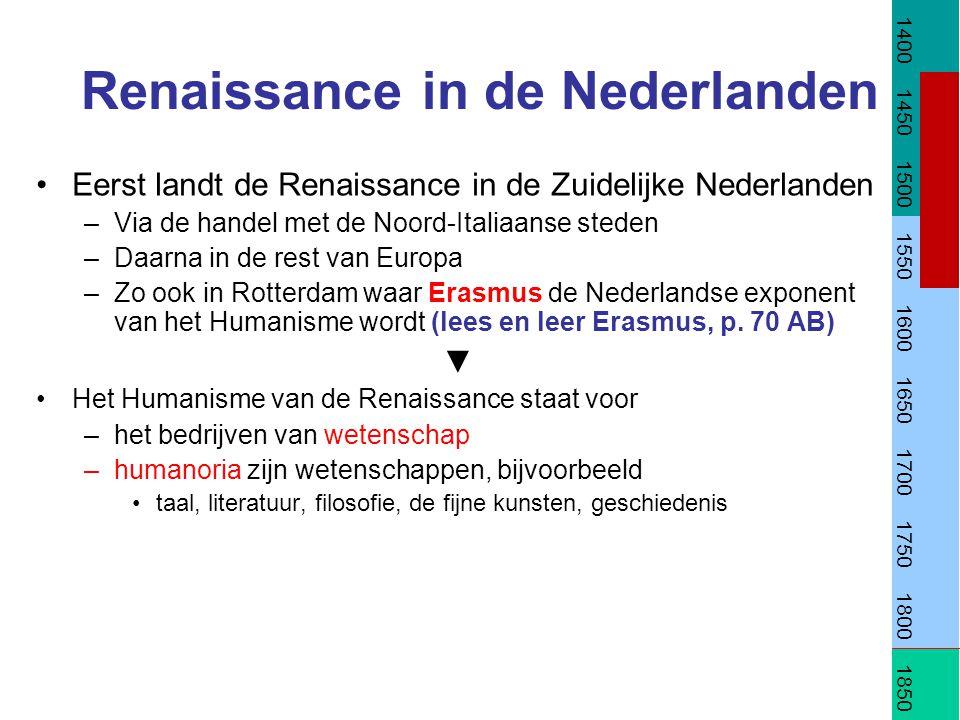 Renaissance in de Nederlanden