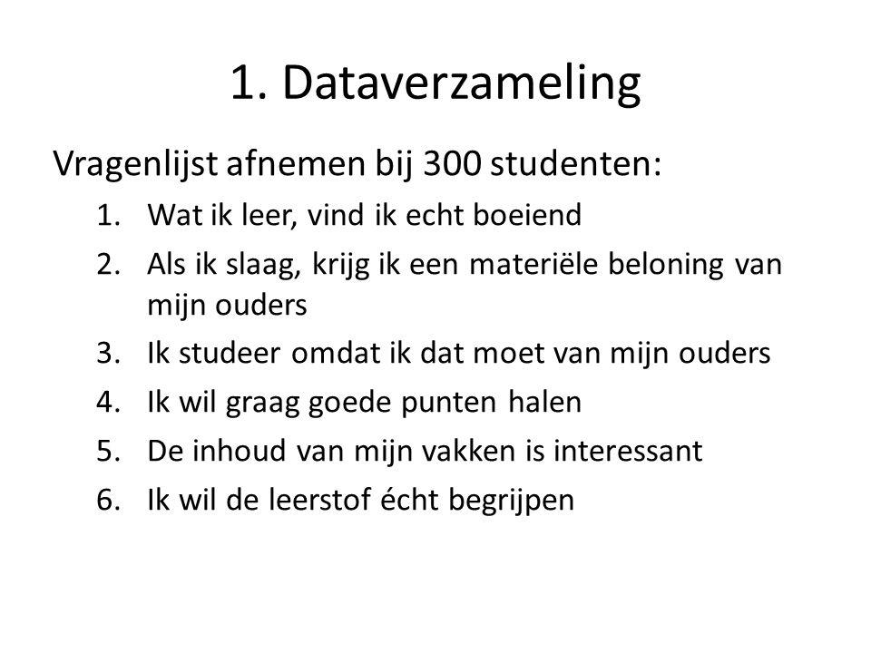 1. Dataverzameling Vragenlijst afnemen bij 300 studenten: