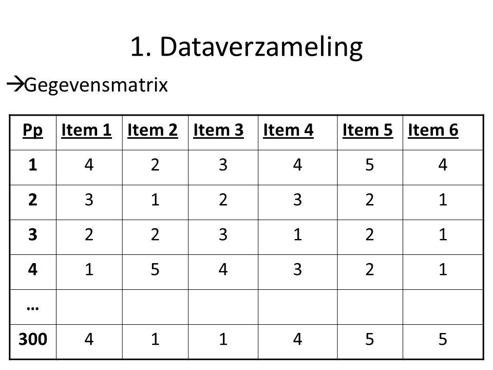 1. Dataverzameling Gegevensmatrix Pp Item 1 Item 2 Item 3 Item 4