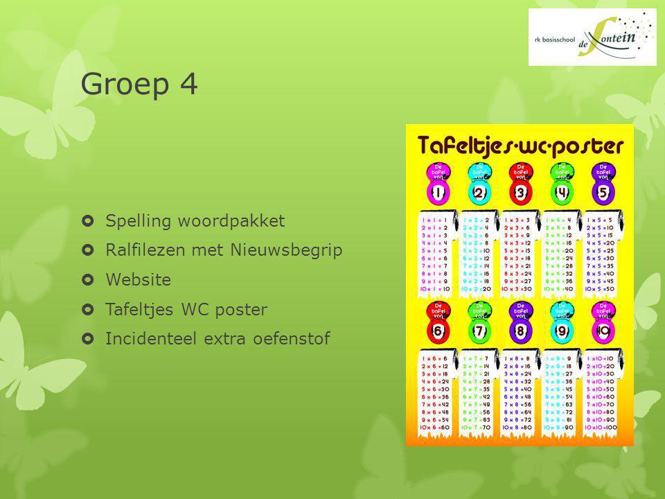 Groep 4 Spelling woordpakket Ralfilezen met Nieuwsbegrip Website