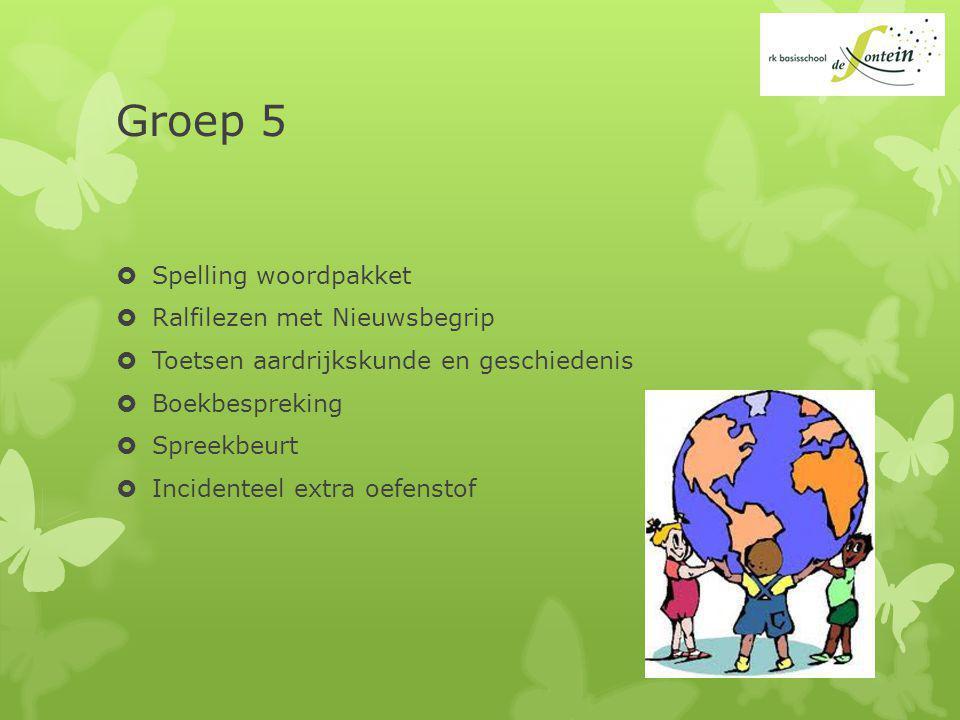 Groep 5 Spelling woordpakket Ralfilezen met Nieuwsbegrip