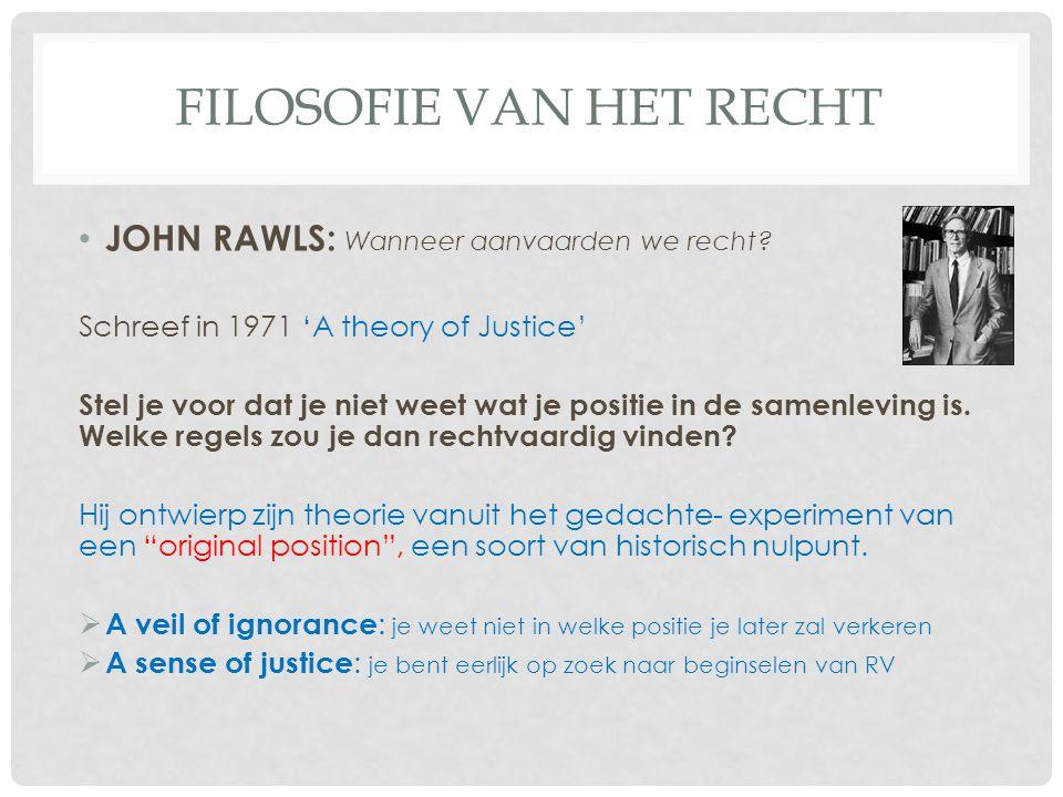 Filosofie van het recht