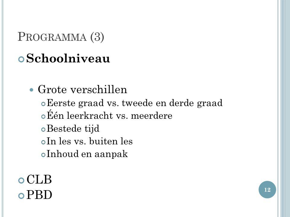 Programma (3) Schoolniveau CLB PBD Grote verschillen
