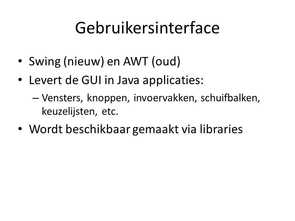 Gebruikersinterface Swing (nieuw) en AWT (oud)