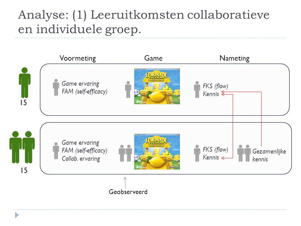 Analyse: (1) Leeruitkomsten collaboratieve en individuele groep.