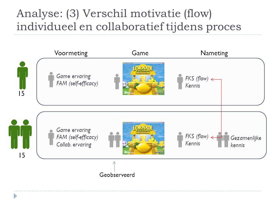 Analyse: (3) Verschil motivatie (flow) individueel en collaboratief tijdens proces