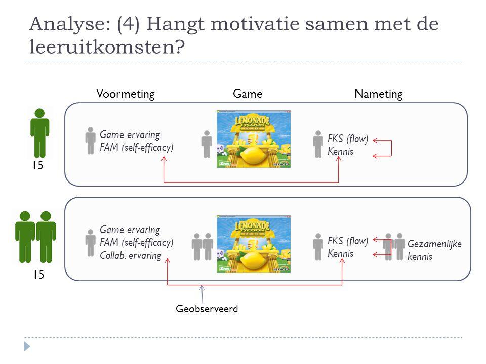 Analyse: (4) Hangt motivatie samen met de leeruitkomsten