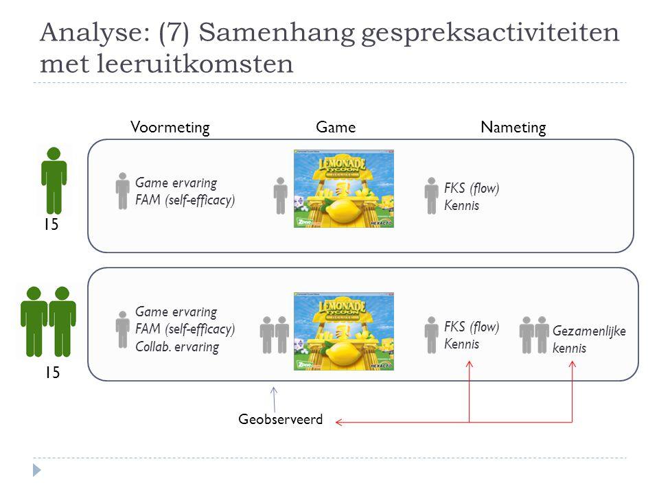 Analyse: (7) Samenhang gespreksactiviteiten met leeruitkomsten