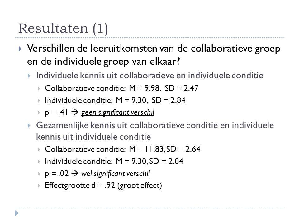 Resultaten (1) Verschillen de leeruitkomsten van de collaboratieve groep en de individuele groep van elkaar