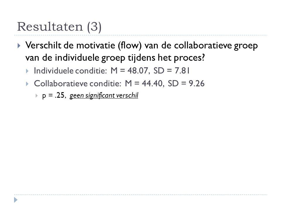 Resultaten (3) Verschilt de motivatie (flow) van de collaboratieve groep van de individuele groep tijdens het proces