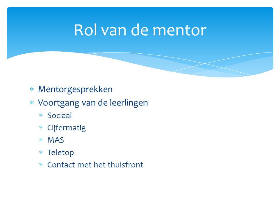 Rol van de mentor Mentorgesprekken Voortgang van de leerlingen Sociaal