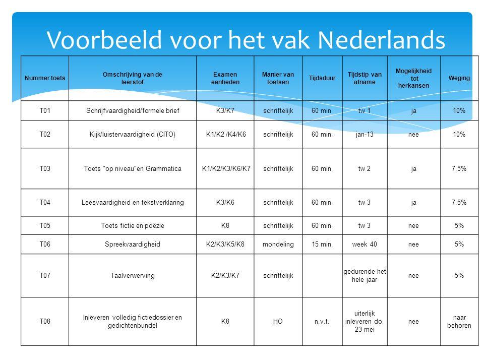 Voorbeeld voor het vak Nederlands