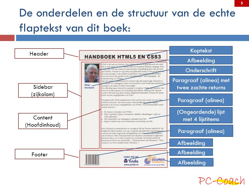 De onderdelen en de structuur van de echte flaptekst van dit boek: