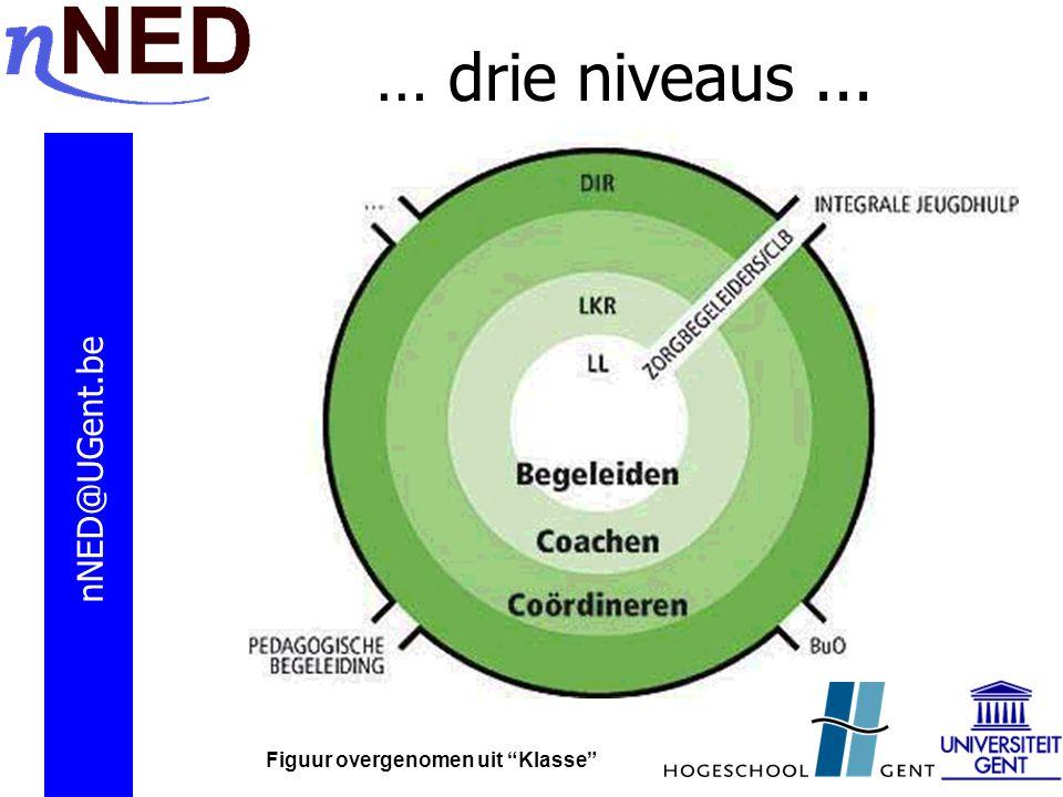 … drie niveaus ... nNED@UGent.be Figuur overgenomen uit Klasse