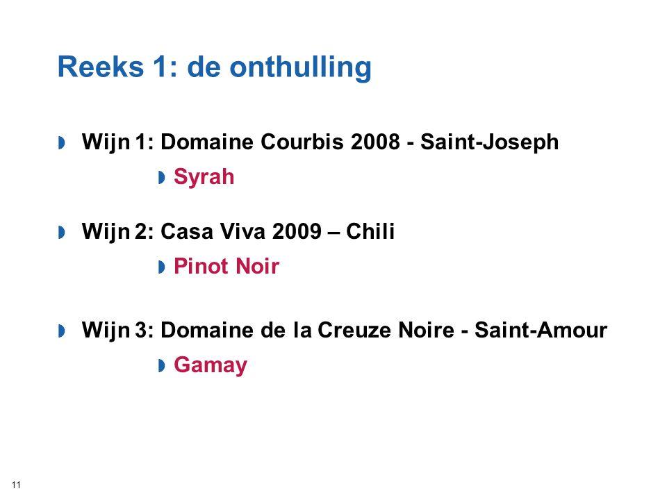 Reeks 1: de onthulling Wijn 1: Domaine Courbis 2008 - Saint-Joseph