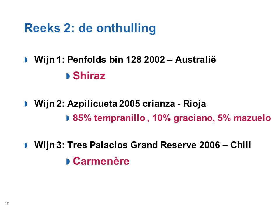 Reeks 2: de onthulling Shiraz Carmenère