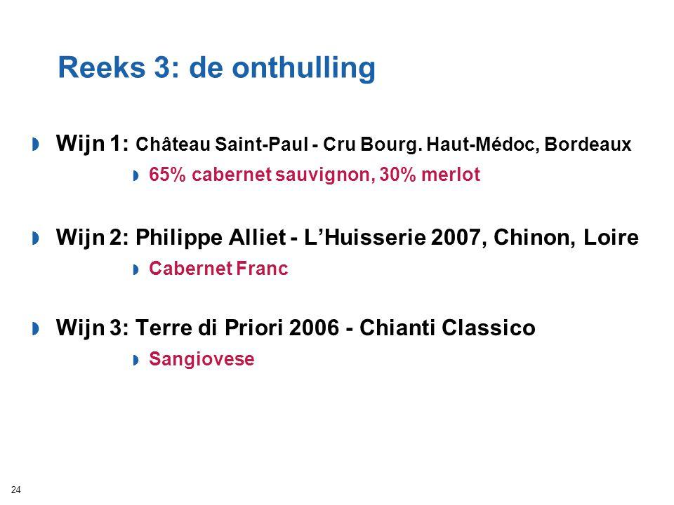 Reeks 3: de onthulling Wijn 1: Château Saint-Paul - Cru Bourg. Haut-Médoc, Bordeaux. 65% cabernet sauvignon, 30% merlot.