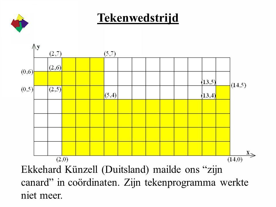 Tekenwedstrijd Ekkehard Künzell (Duitsland) mailde ons zijn canard in coördinaten.