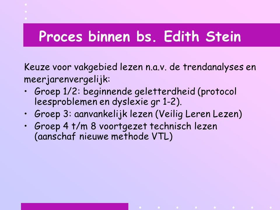 Proces binnen bs. Edith Stein