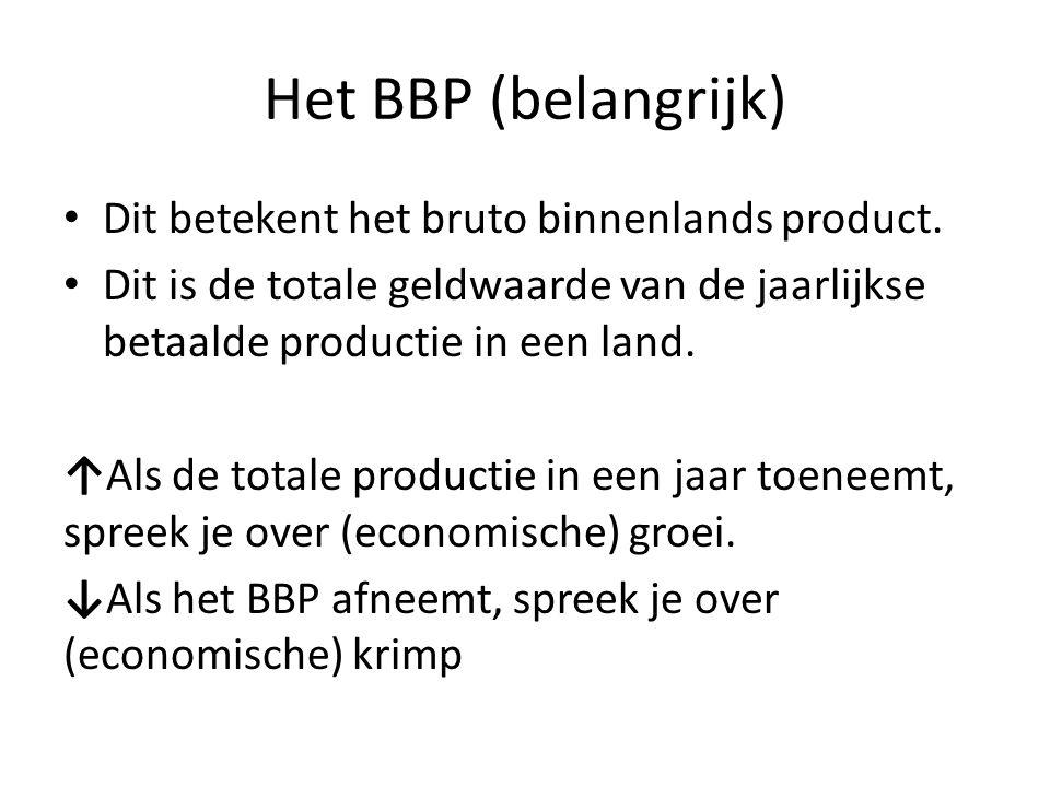 Het BBP (belangrijk) Dit betekent het bruto binnenlands product.