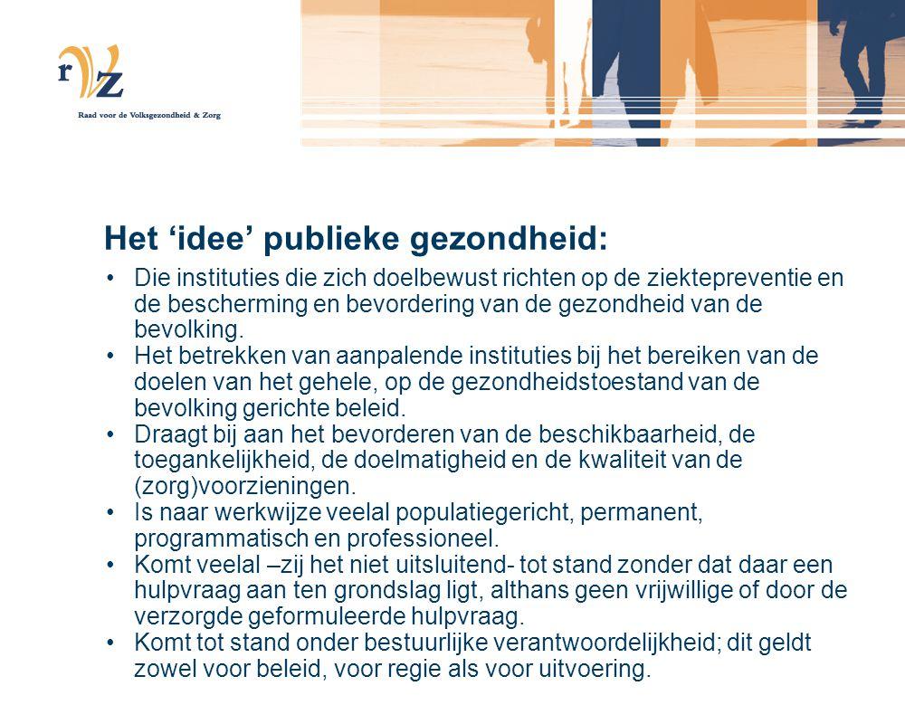 Het 'idee' publieke gezondheid: