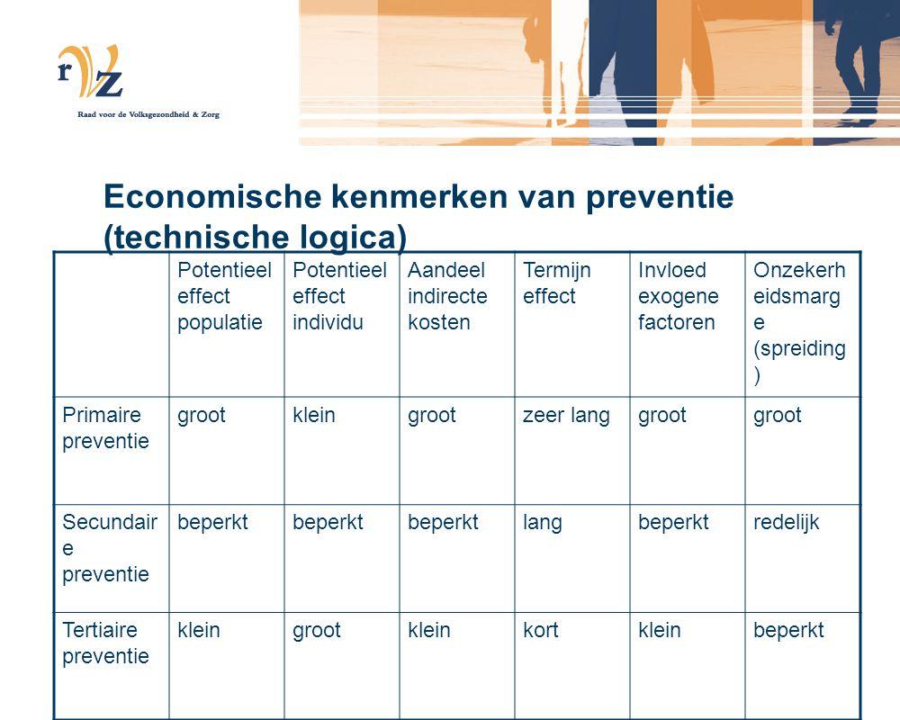 Economische kenmerken van preventie (technische logica)