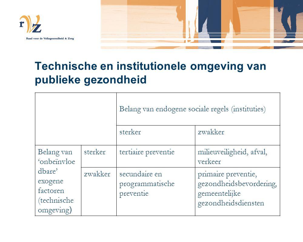 Technische en institutionele omgeving van publieke gezondheid