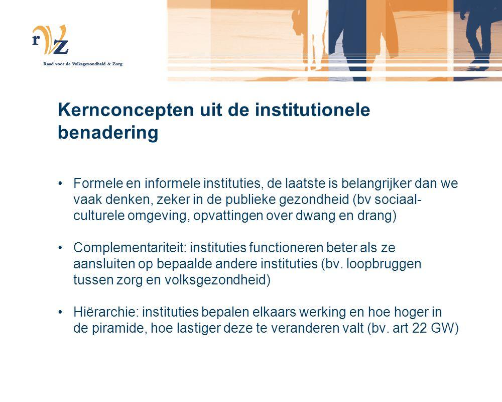 Kernconcepten uit de institutionele benadering