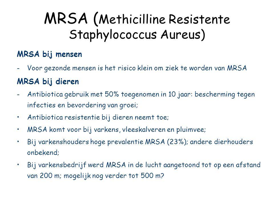 MRSA (Methicilline Resistente Staphylococcus Aureus)