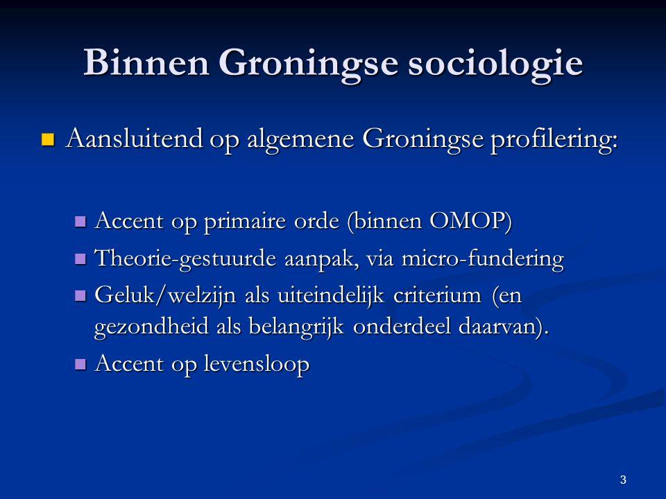 Binnen Groningse sociologie