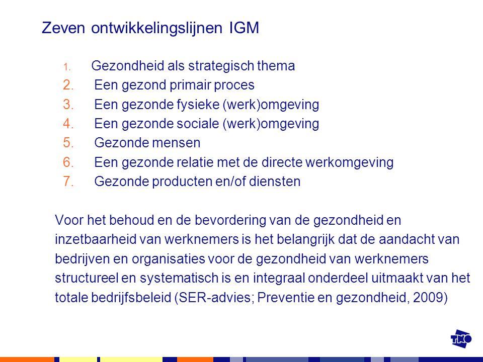 Zeven ontwikkelingslijnen IGM
