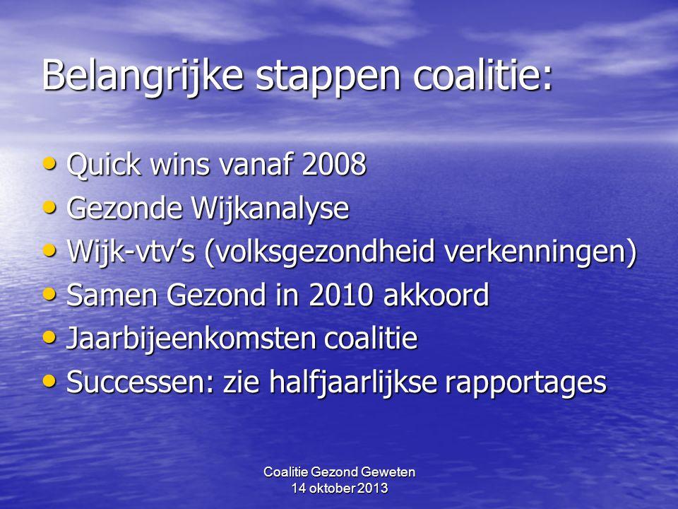 Belangrijke stappen coalitie: