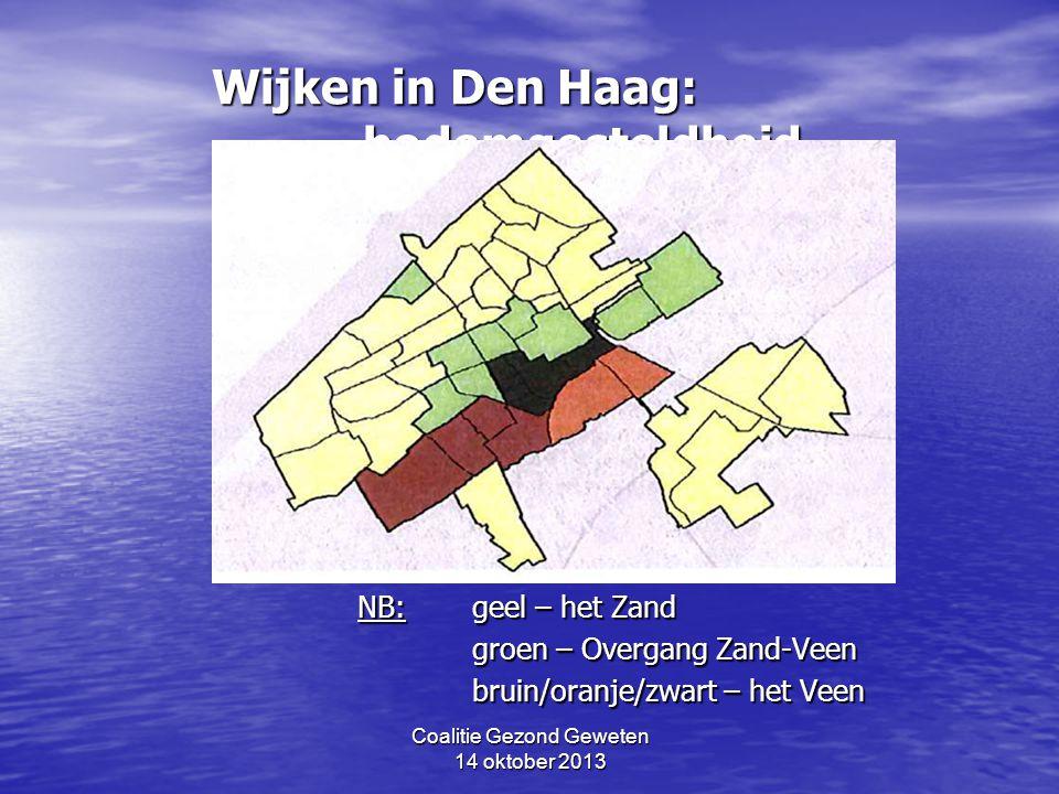 Wijken in Den Haag: bodemgesteldheid