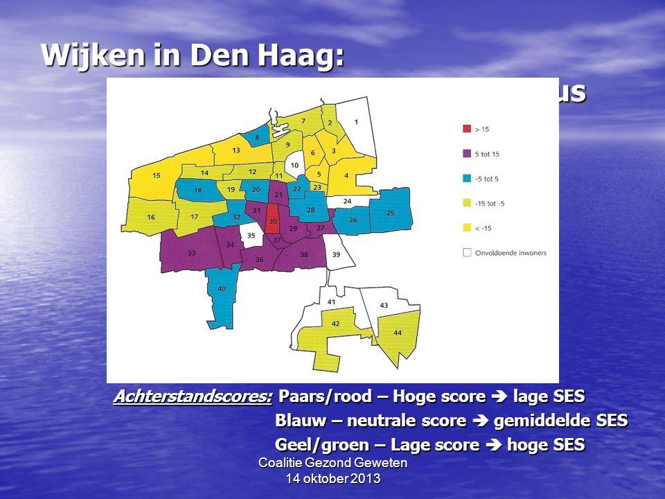 Wijken in Den Haag: Sociaal-economische status