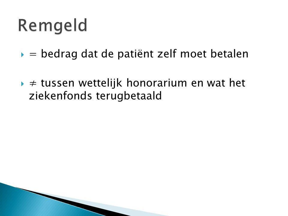 Remgeld = bedrag dat de patiënt zelf moet betalen