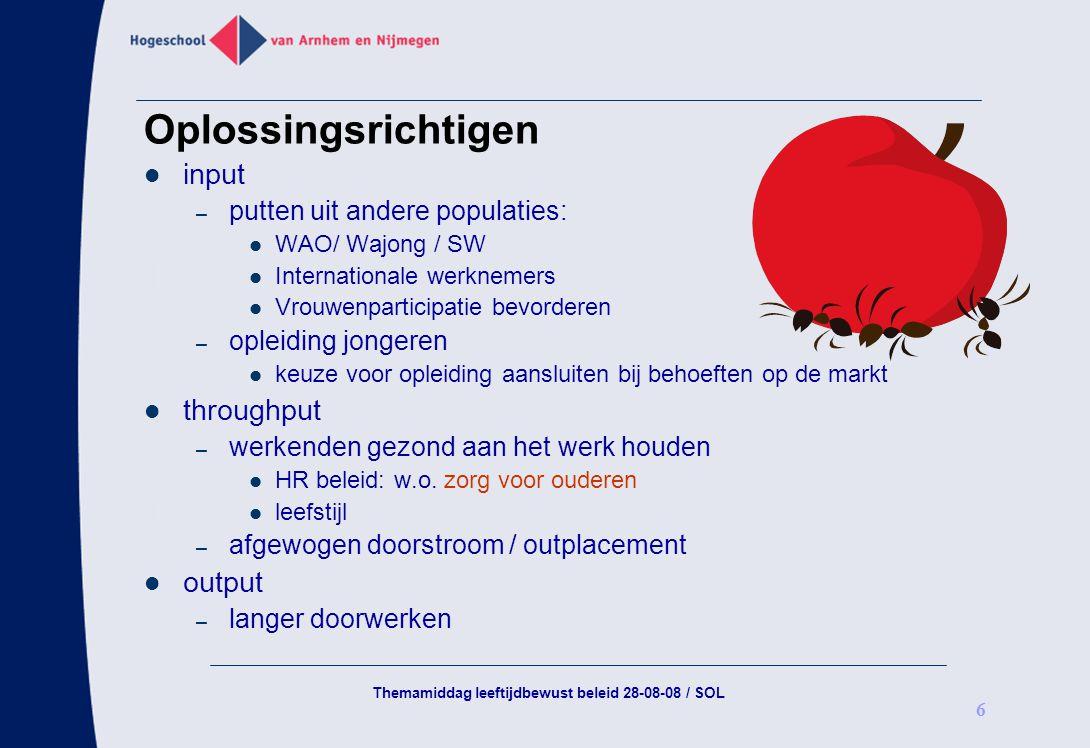 Themamiddag leeftijdbewust beleid 28-08-08 / SOL