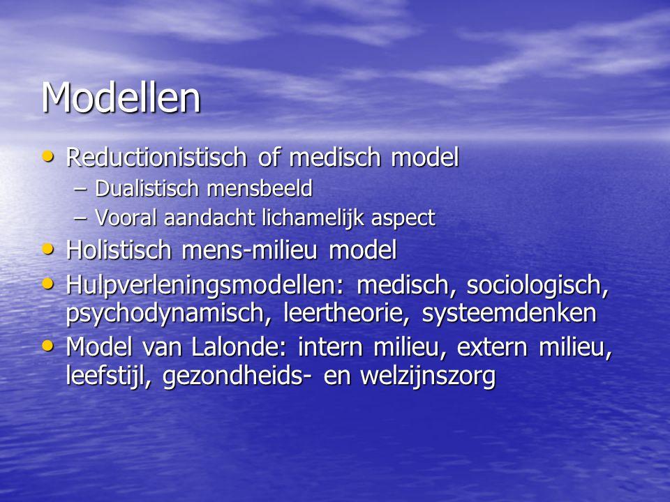 Modellen Reductionistisch of medisch model