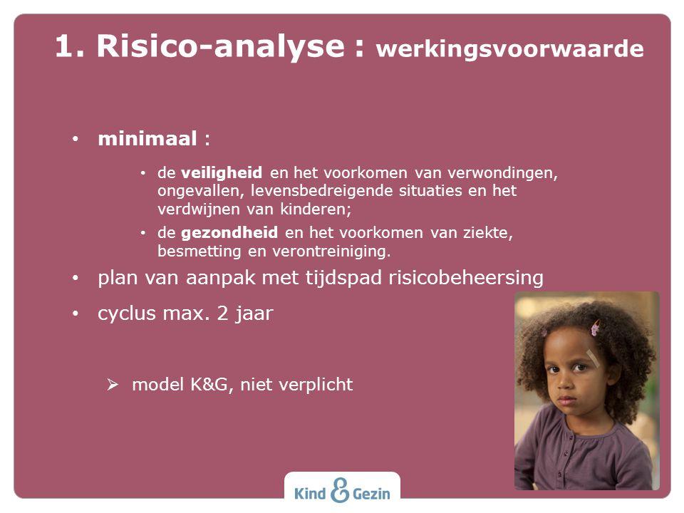 1. Risico-analyse : werkingsvoorwaarde