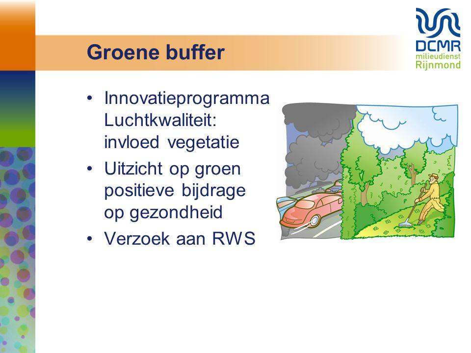 Groene buffer Innovatieprogramma Luchtkwaliteit: invloed vegetatie