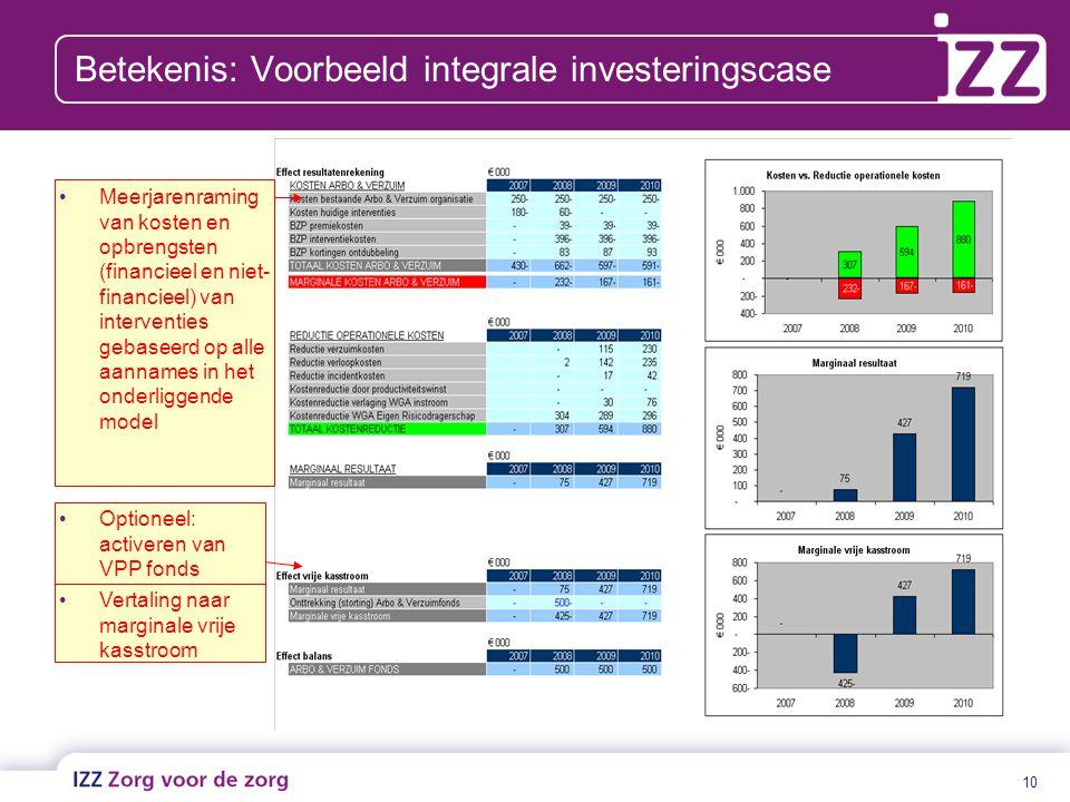Betekenis: Voorbeeld integrale investeringscase