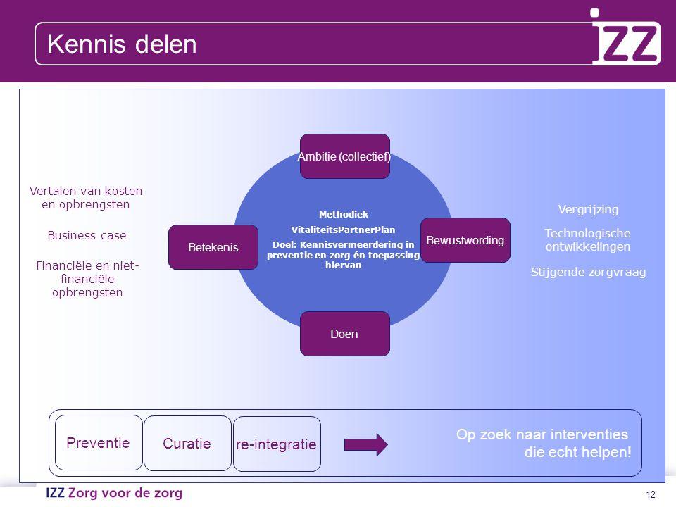 Kennis delen Op zoek naar interventies Preventie Curatie re-integratie