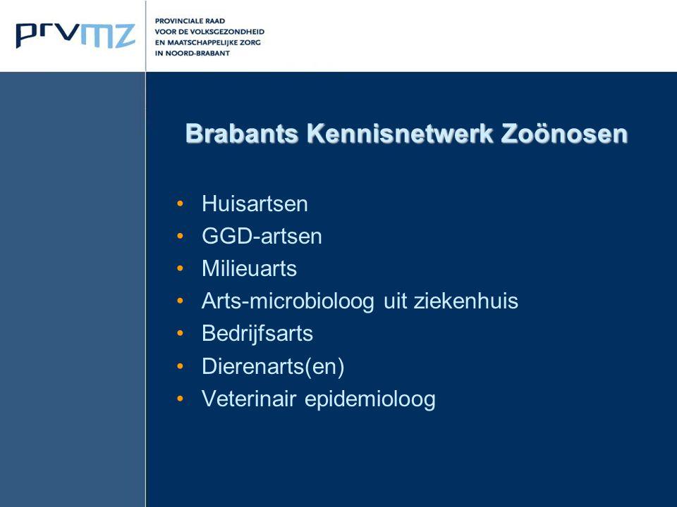 Brabants Kennisnetwerk Zoönosen