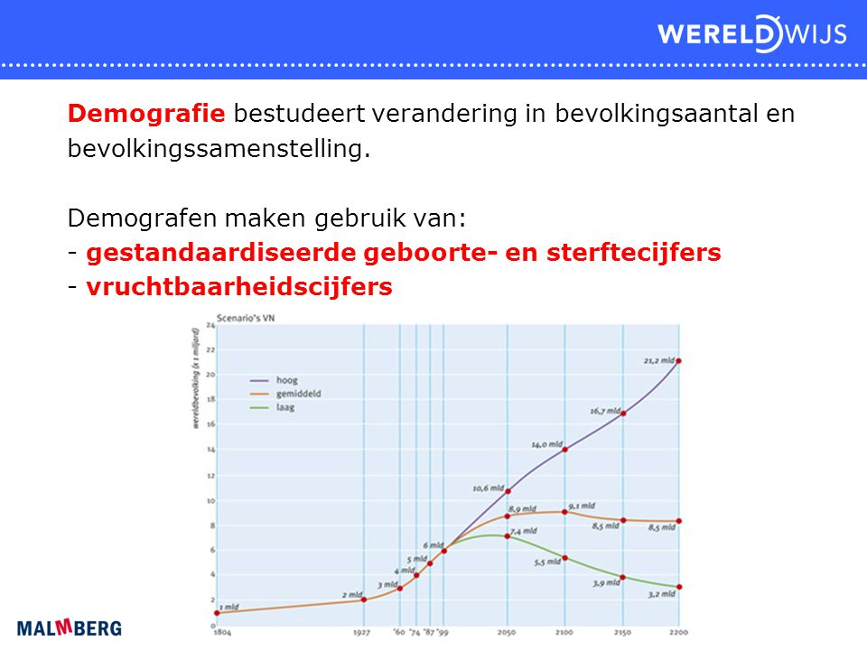 Demografie bestudeert verandering in bevolkingsaantal en