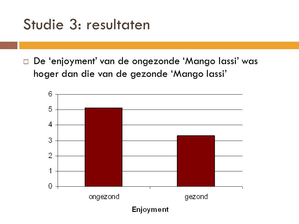Studie 3: resultaten De 'enjoyment' van de ongezonde 'Mango lassi' was hoger dan die van de gezonde 'Mango lassi'