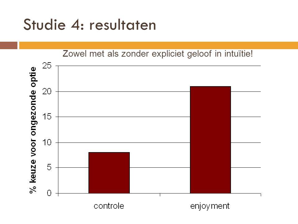 Studie 4: resultaten Zowel met als zonder expliciet geloof in intuïtie!