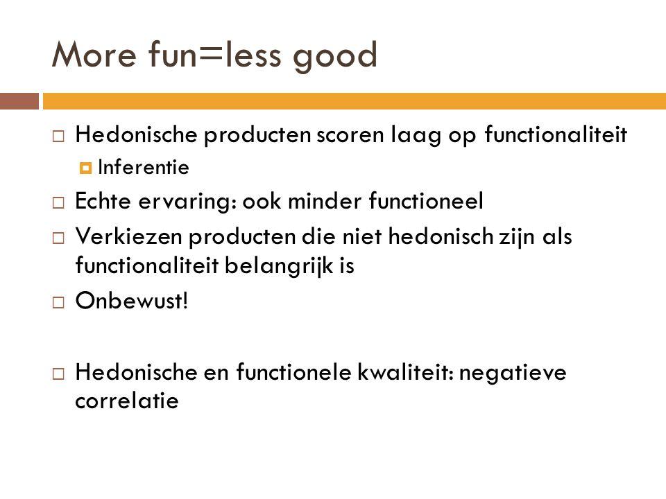 More fun=less good Hedonische producten scoren laag op functionaliteit