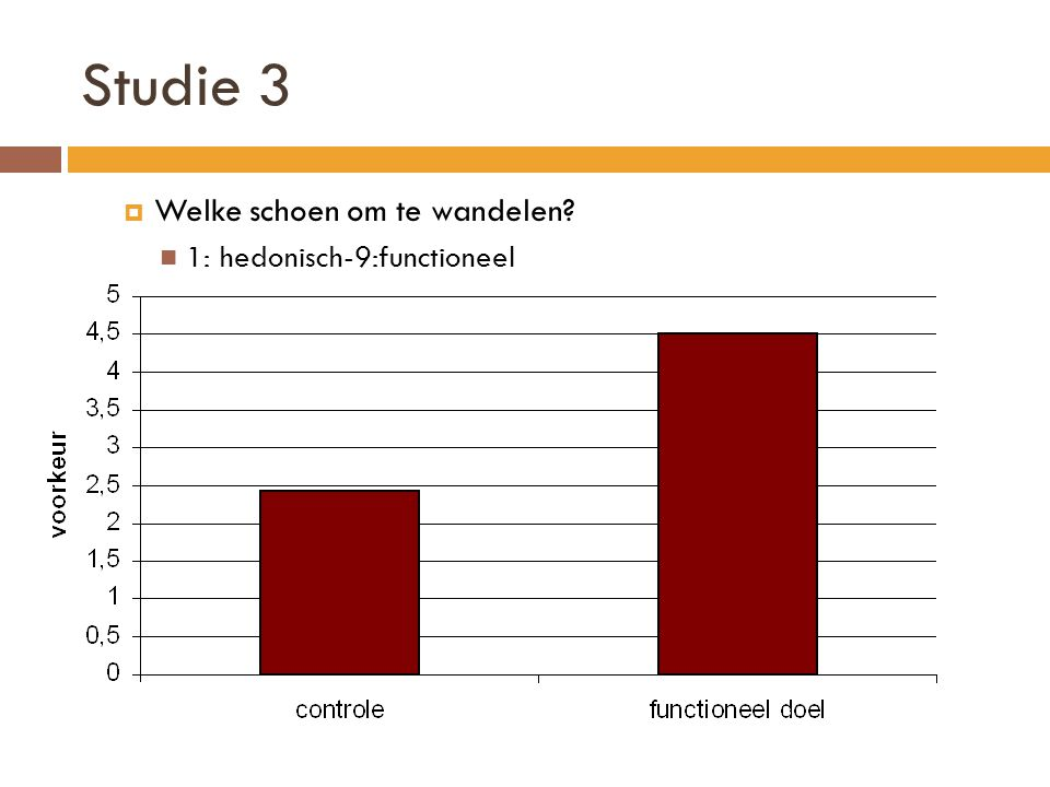 Studie 3 Welke schoen om te wandelen 1: hedonisch-9:functioneel