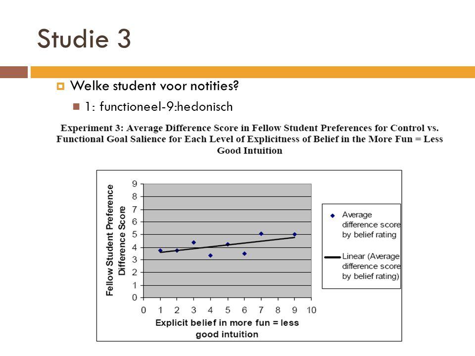 Studie 3 Welke student voor notities 1: functioneel-9:hedonisch