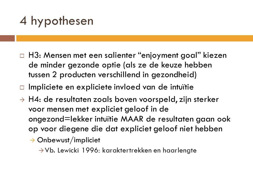 4 hypothesen